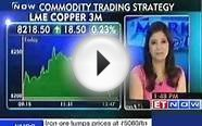 Commodity trading bets : Unicon Investment Solutions
