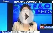 Top commodity trading bets by Chirag Kobani